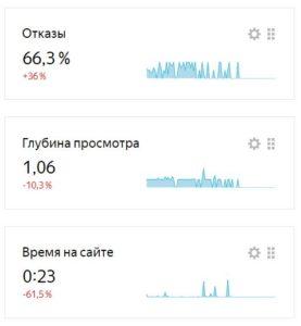 метрика статистика яндекс.метрика тестовая кампания